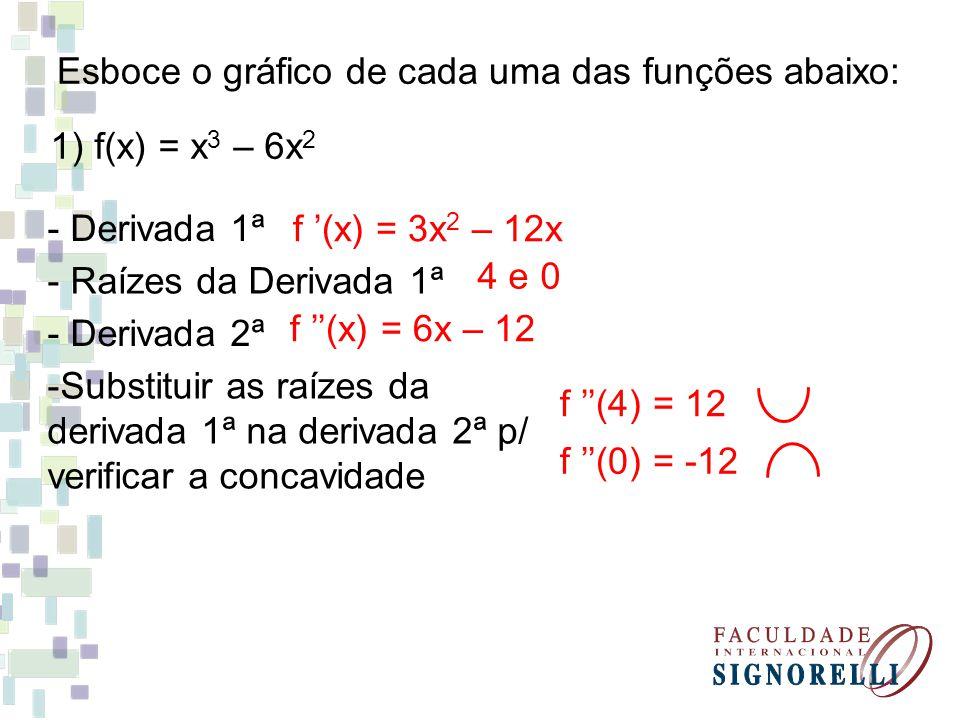 Esboce o gráfico de cada uma das funções abaixo: 1) f(x) = x 3 – 6x 2 - Derivada 1ª f (x) = 3x 2 – 12x - Raízes da Derivada 1ª 4 e 0 - Derivada 2ª f (x) = 6x – 12 -Substituir as raízes da derivada 1ª na derivada 2ª p/ verificar a concavidade f (4) = 12 f (0) = -12