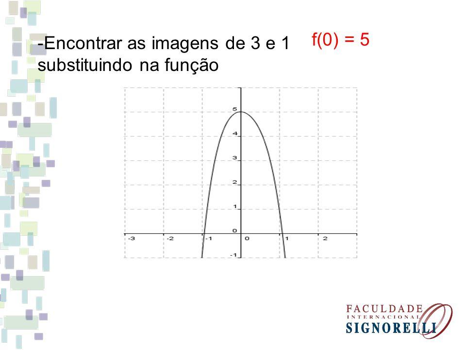 -Encontrar as imagens de 3 e 1 substituindo na função f(0) = 5