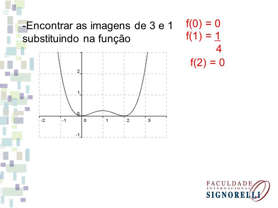 -Encontrar as imagens de 3 e 1 substituindo na função f(0) = 0 f(1) = 1 4 f(2) = 0