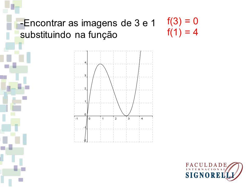 -Encontrar as imagens de 3 e 1 substituindo na função f(3) = 0 f(1) = 4