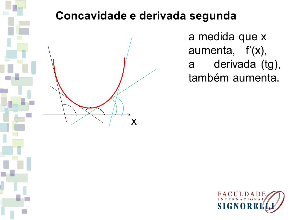 Concavidade e derivada segunda x a medida que x aumenta, f(x), a derivada (tg), também aumenta.