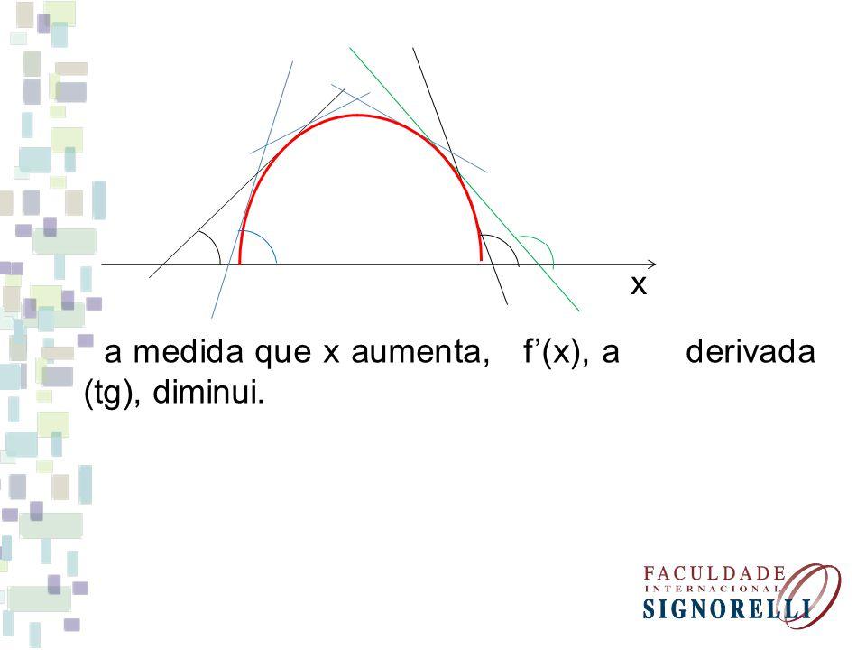 Relacionando a variação da derivada com a concavidade da curva pode-se observar que: Se f(x) > 0 então f terá a concavidade voltada para Cima.