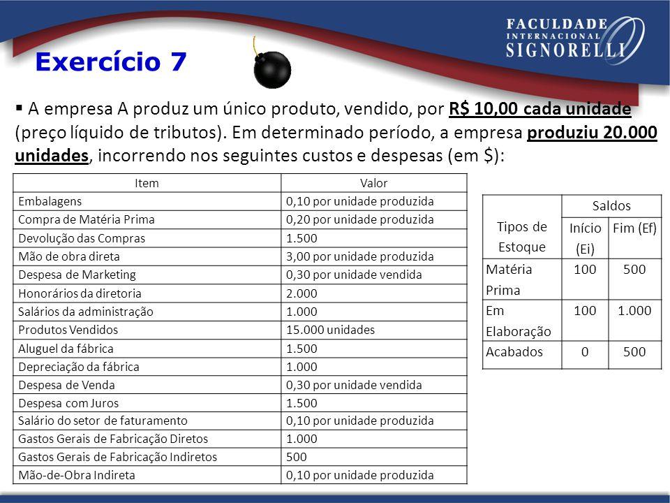 A empresa A produz um único produto, vendido, por R$ 10,00 cada unidade (preço líquido de tributos). Em determinado período, a empresa produziu 20.000