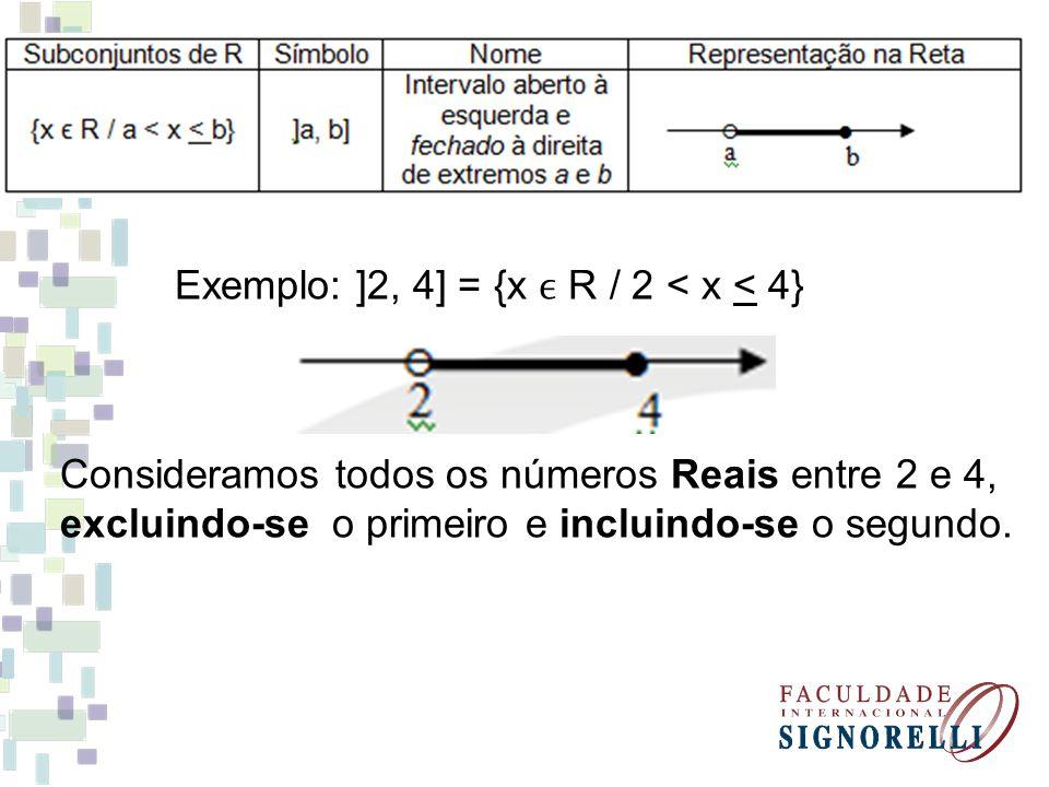 Exemplo: ]2, 4] = {x R / 2 < x < 4} Consideramos todos os números Reais entre 2 e 4, excluindo-se o primeiro e incluindo-se o segundo.