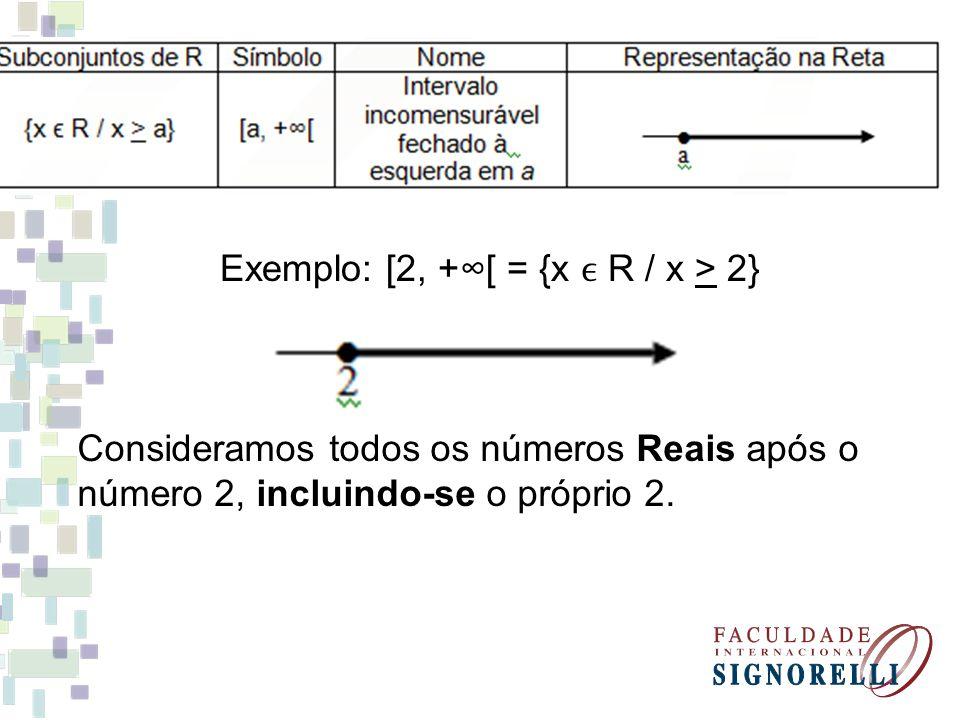 Exemplo: [2, +[ = {x R / x > 2} Consideramos todos os números Reais após o número 2, incluindo-se o próprio 2.