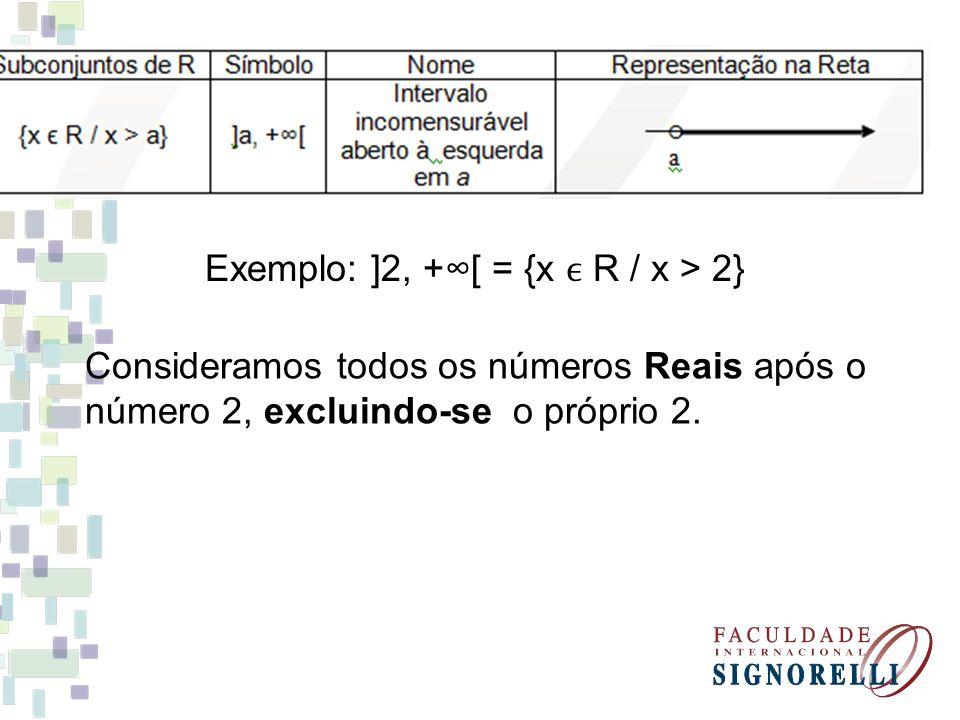 Exemplo: ]2, +[ = {x R / x > 2} Consideramos todos os números Reais após o número 2, excluindo-se o próprio 2.
