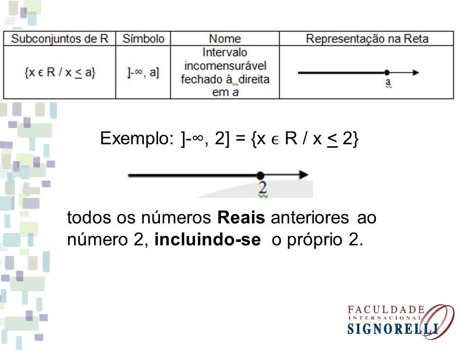 Exemplo: ]-, 2] = {x R / x < 2} todos os números Reais anteriores ao número 2, incluindo-se o próprio 2.