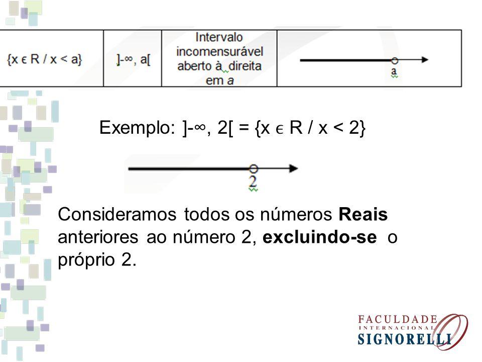 Exemplo: ]-, 2[ = {x R / x < 2} Consideramos todos os números Reais anteriores ao número 2, excluindo-se o próprio 2.