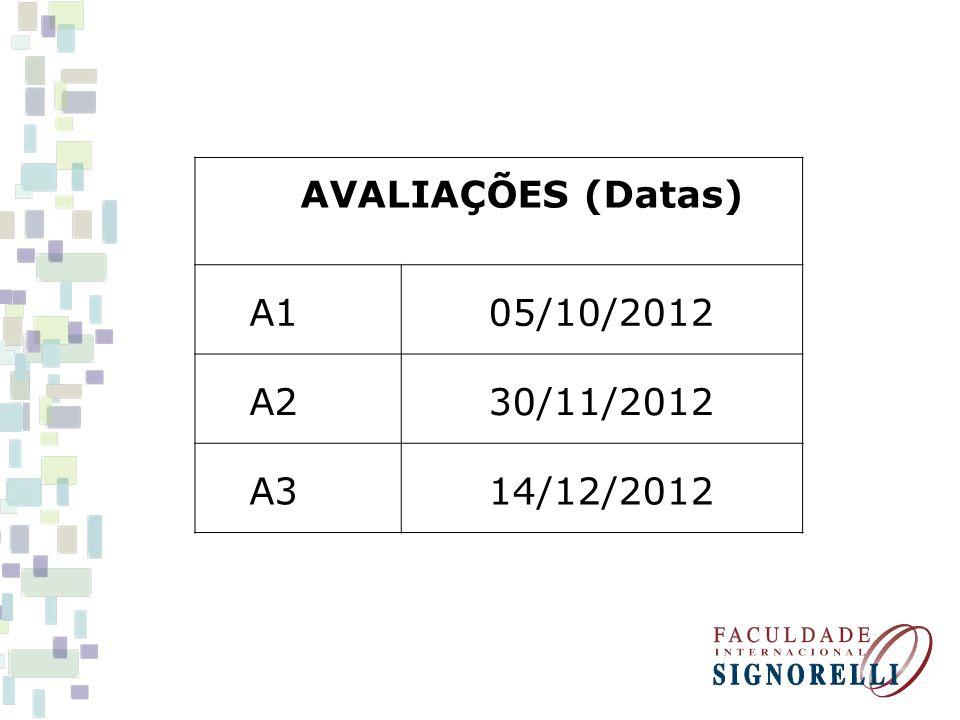 AVALIAÇÕES (Datas) A105/10/2012 A230/11/2012 A314/12/2012