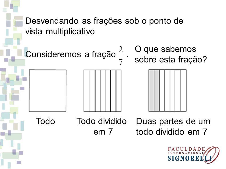 Desvendando as frações sob o ponto de vista multiplicativo Consideremos a fração. O que sabemos sobre esta fração? TodoTodo dividido em 7 Duas partes