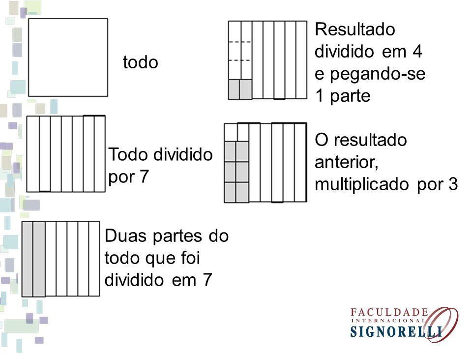todo Todo dividido por 7 Duas partes do todo que foi dividido em 7 Resultado dividido em 4 e pegando-se 1 parte O resultado anterior, multiplicado por