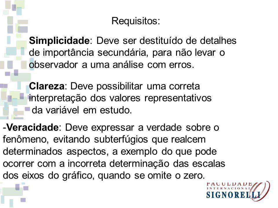 Comércio Exterior Brasil- 1984 - 93 Anos Quantidade (1000 t) EXPORTAÇÃO 1984 1985 1986 1987 1988 1989 1990 1991 1992 1993 140.000 145.000 130.000 145.000 160.000 140.000 165.000 170.000 100.000 Represente as informações da tabela ao lado através de um gráfico de linhas.