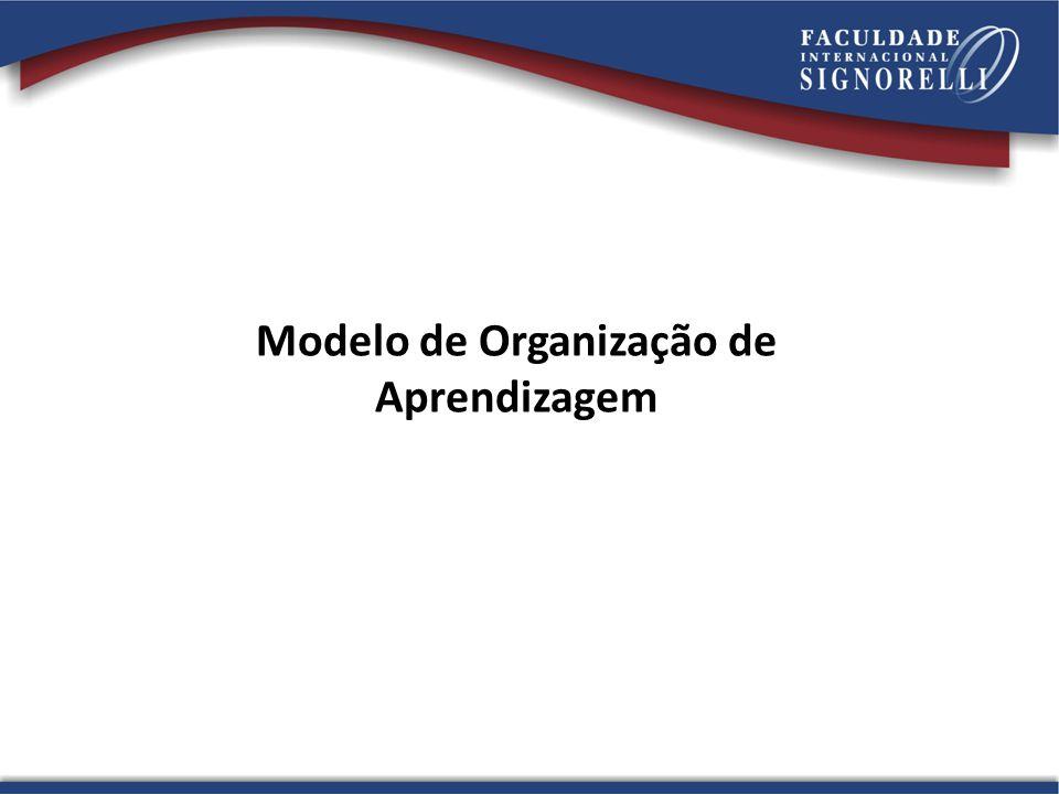 Modelo de Organização de Aprendizagem