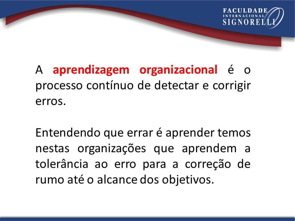 A aprendizagem organizacional é o processo contínuo de detectar e corrigir erros.