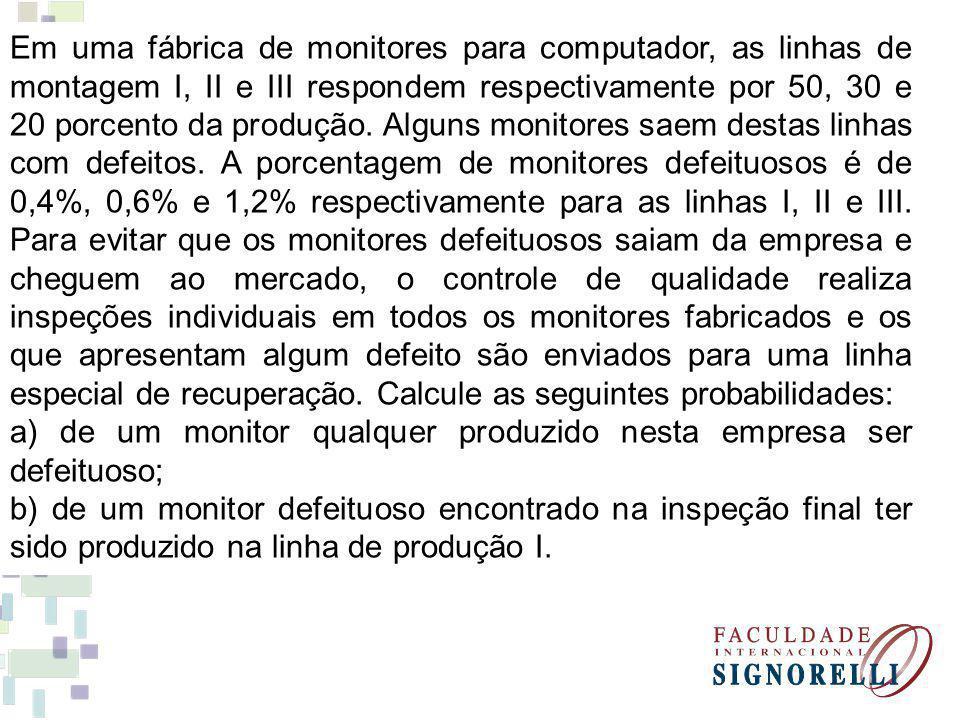 Em uma fábrica de monitores para computador, as linhas de montagem I, II e III respondem respectivamente por 50, 30 e 20 porcento da produção.