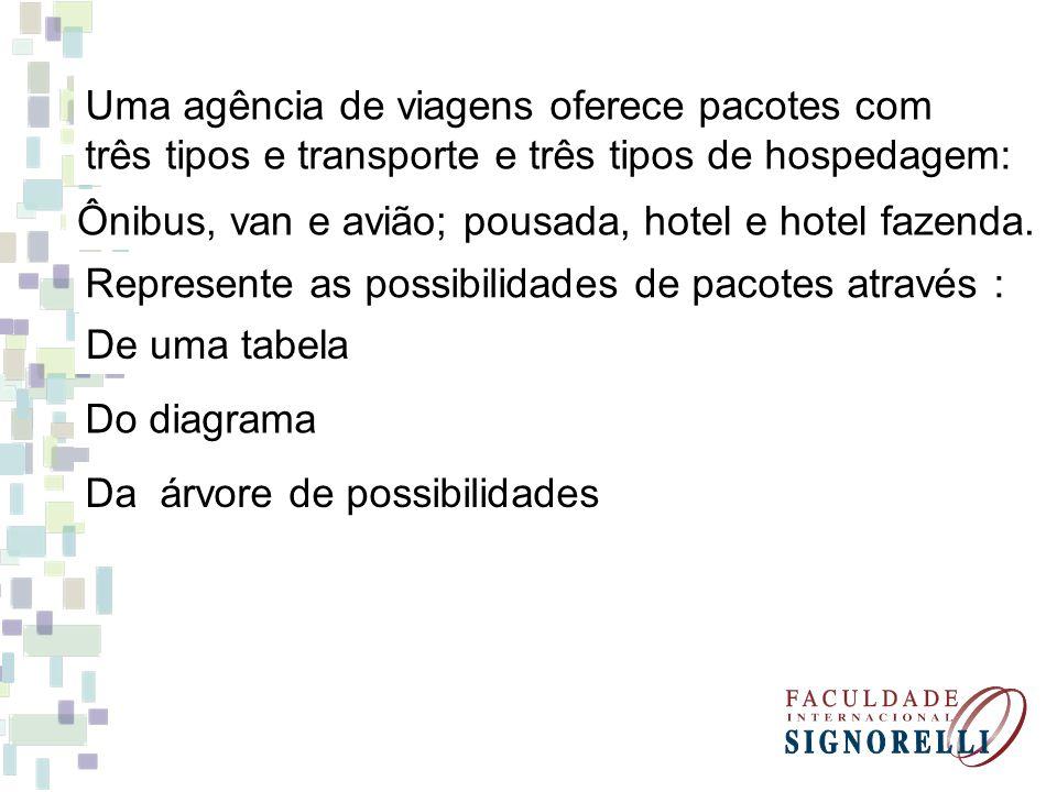 Uma agência de viagens oferece pacotes com três tipos e transporte e três tipos de hospedagem: Ônibus, van e avião; pousada, hotel e hotel fazenda. Re