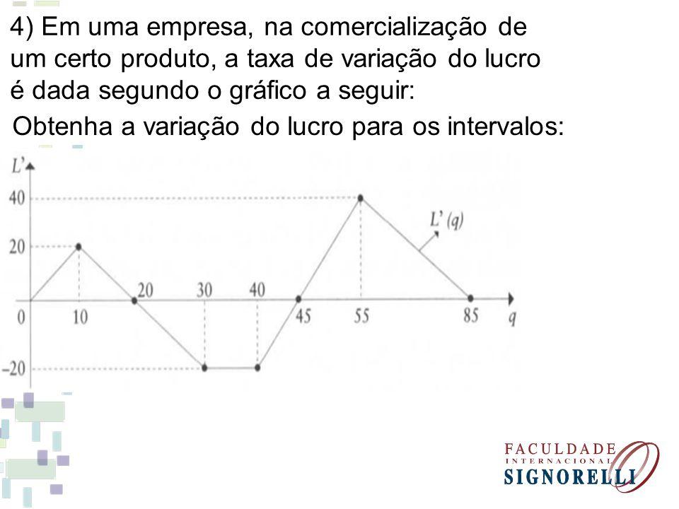 4) Em uma empresa, na comercialização de um certo produto, a taxa de variação do lucro é dada segundo o gráfico a seguir: Obtenha a variação do lucro