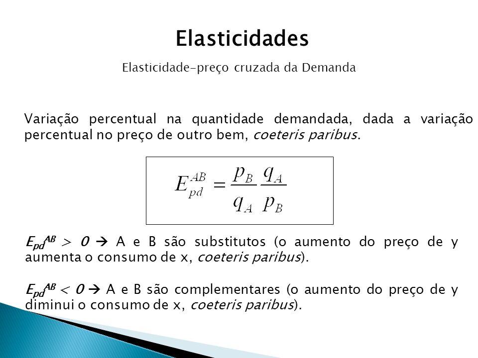 Elasticidade-preço cruzada da Demanda Variação percentual na quantidade demandada, dada a variação percentual no preço de outro bem, coeteris paribus.