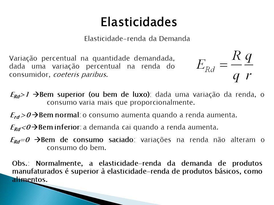 Elasticidade-renda da Demanda Variação percentual na quantidade demandada, dada uma variação percentual na renda do consumidor, coeteris paribus. E Rd