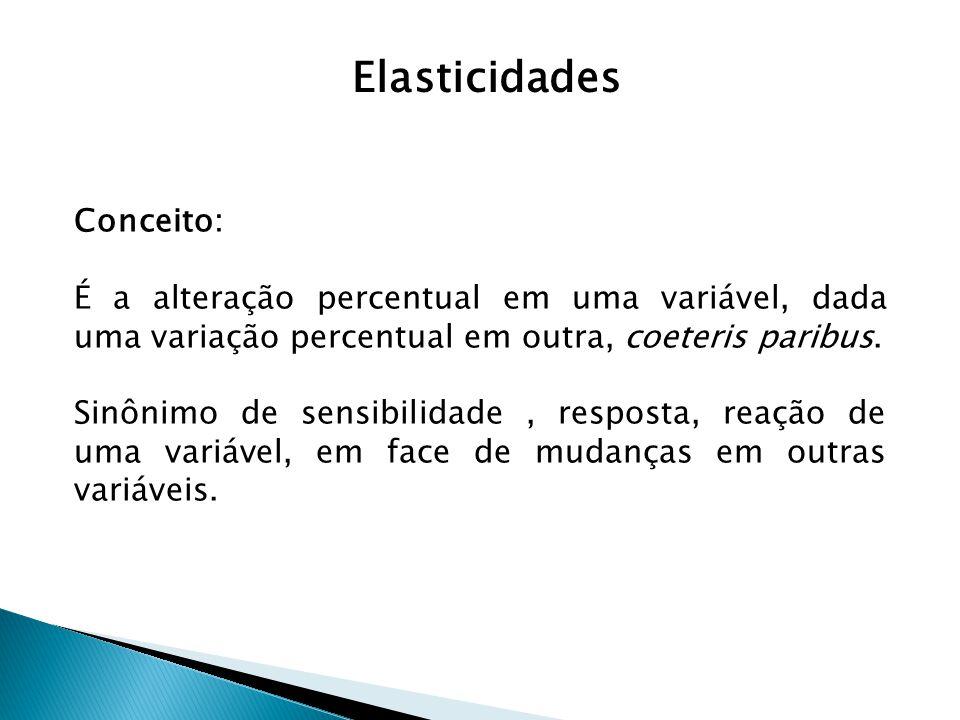 Exemplos na Microeconomia Elasticidade-preço da demanda : variação percentual na quantidade demandada, dada a variação percentual no preço do bem, coeteris paribus.