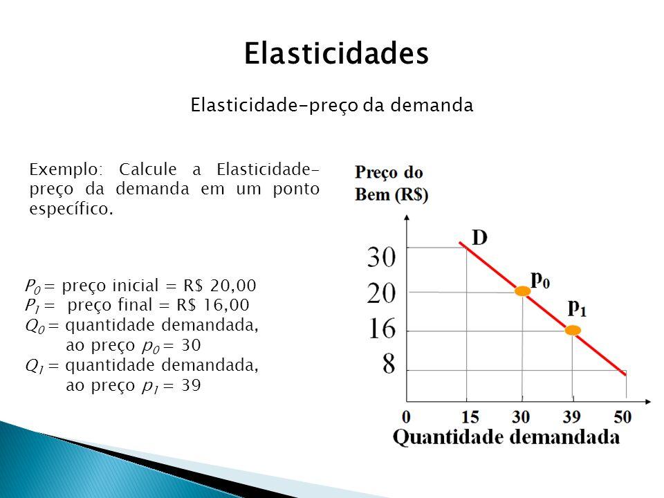 Elasticidade-preço da demanda Exemplo: Calcule a Elasticidade- preço da demanda em um ponto específico. P 0 = preço inicial = R$ 20,00 P 1 = preço fin
