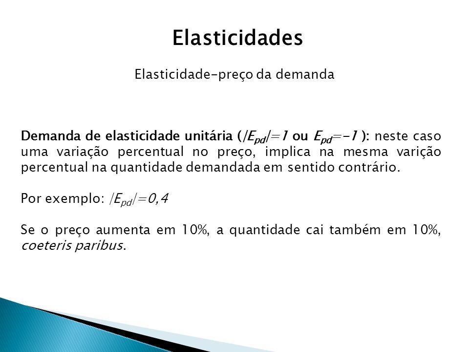 Demanda de elasticidade unitária (|E pd |=1 ou E pd =-1 ): neste caso uma variação percentual no preço, implica na mesma varição percentual na quantid