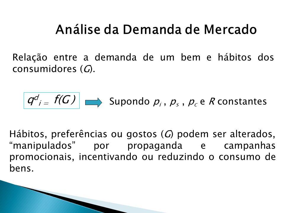 Análise da Demanda de Mercado Relação entre a demanda de um bem e hábitos dos consumidores (G). q d i = f(G ) Supondo p i, p s, p c e R constantes Háb