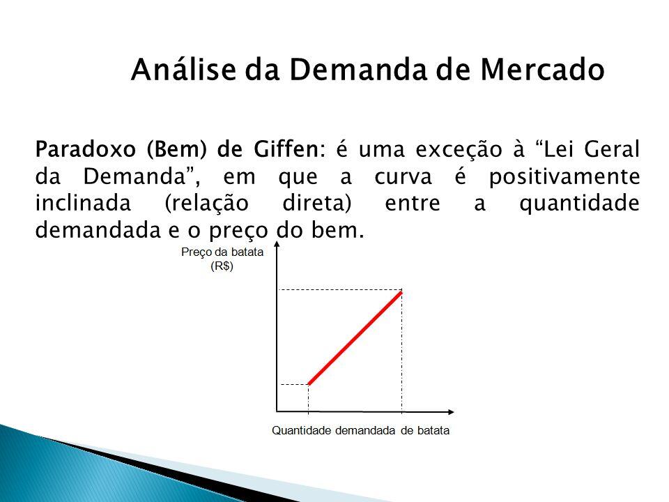 Análise da Demanda de Mercado Paradoxo (Bem) de Giffen: é uma exceção à Lei Geral da Demanda, em que a curva é positivamente inclinada (relação direta