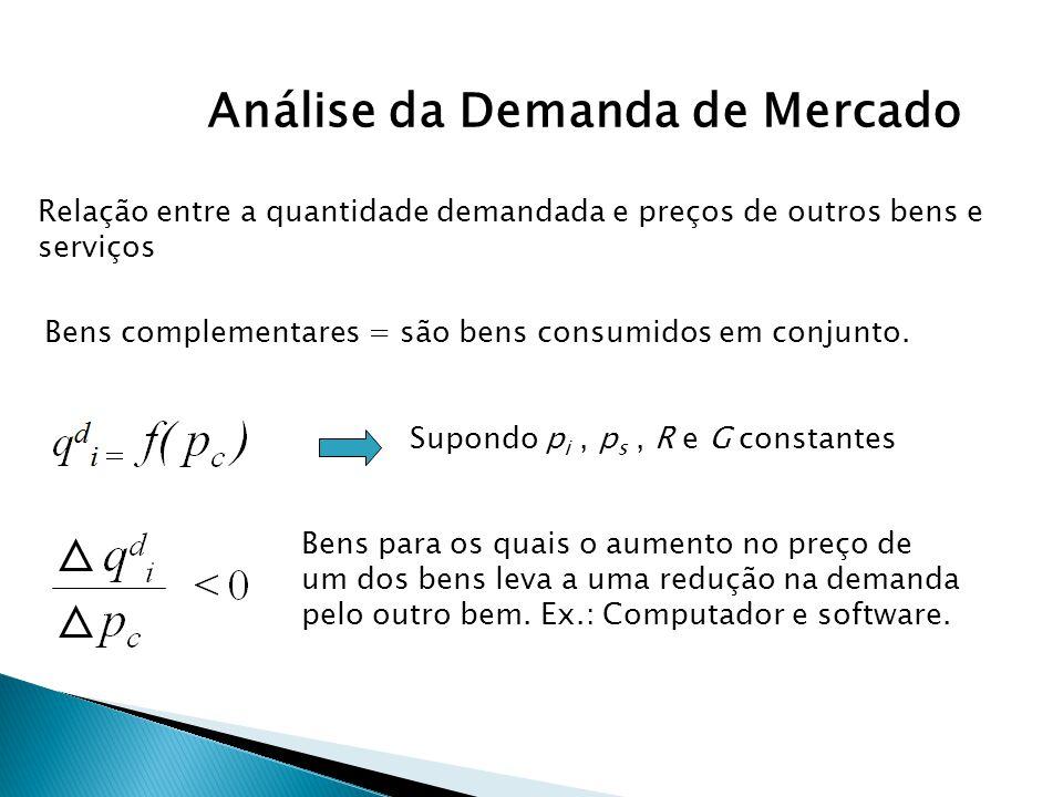 Análise da Demanda de Mercado Relação entre a quantidade demandada e preços de outros bens e serviços Bens complementares = são bens consumidos em con