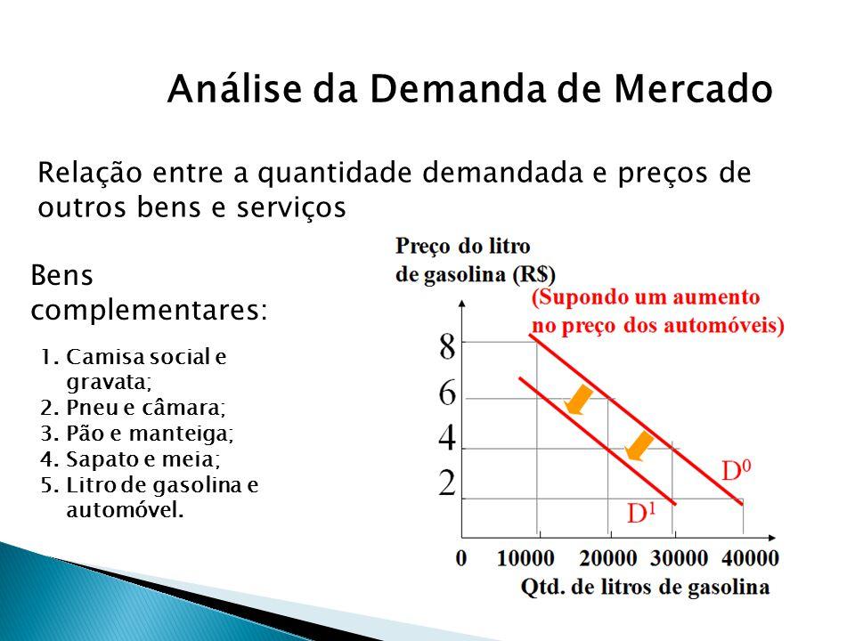 Análise da Demanda de Mercado Relação entre a quantidade demandada e preços de outros bens e serviços 1.Camisa social e gravata; 2.Pneu e câmara; 3.Pã