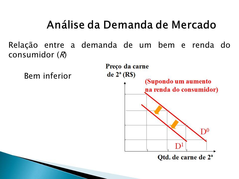 Análise da Demanda de Mercado Paradoxo (Bem) de Giffen: é uma exceção à Lei Geral da Demanda, em que a curva é positivamente inclinada (relação direta) entre a quantidade demandada e o preço do bem.