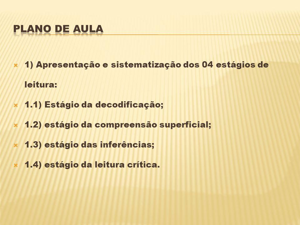 1) Apresentação e sistematização dos 04 estágios de leitura: 1.1) Estágio da decodificação; 1.2) estágio da compreensão superficial; 1.3) estágio das
