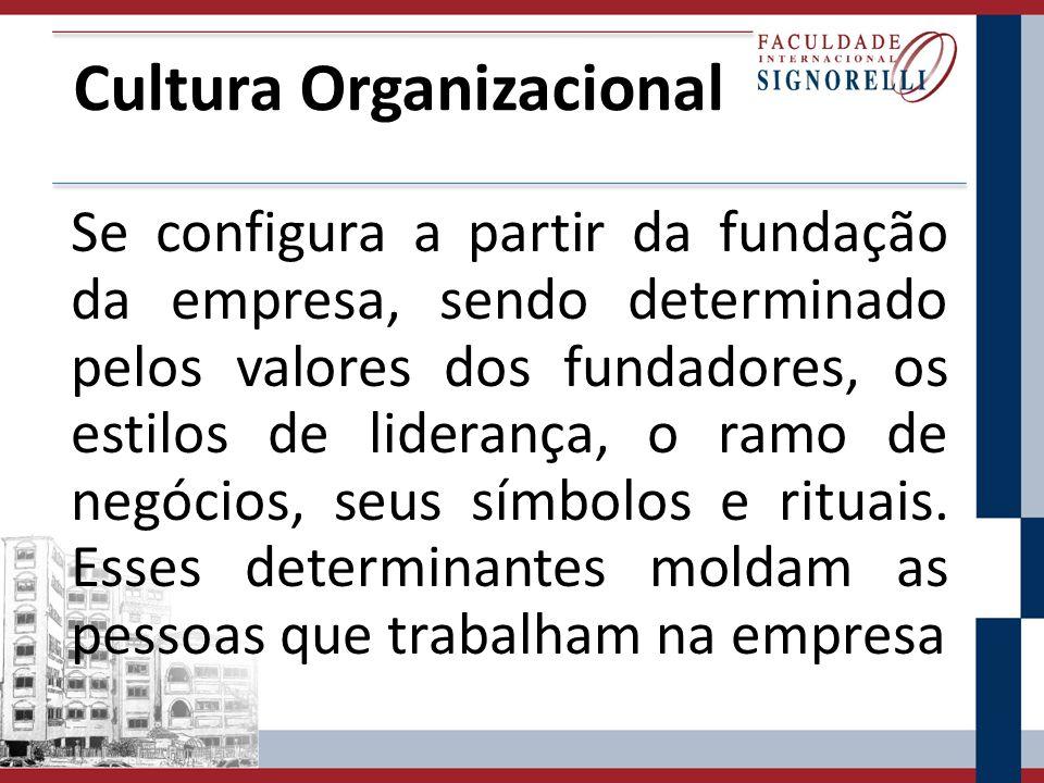 Cultura Organizacional Se configura a partir da fundação da empresa, sendo determinado pelos valores dos fundadores, os estilos de liderança, o ramo d