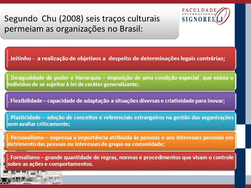 Segundo Chu (2008) seis traços culturais permeiam as organizações no Brasil:. Jeitinho - a realização de objetivos a despeito de determinações legais