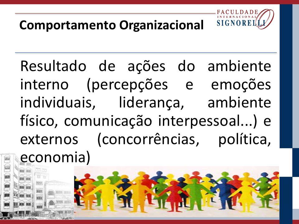 Comportamento Organizacional Resultado de ações do ambiente interno (percepções e emoções individuais, liderança, ambiente físico, comunicação interpe