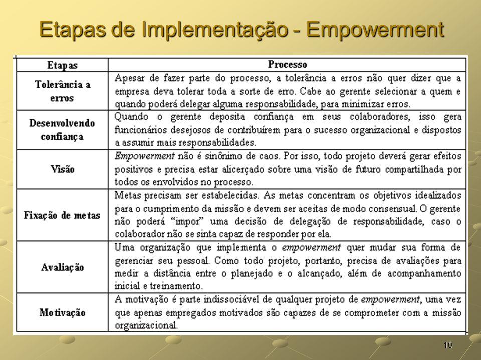 10 Etapas de Implementação - Empowerment