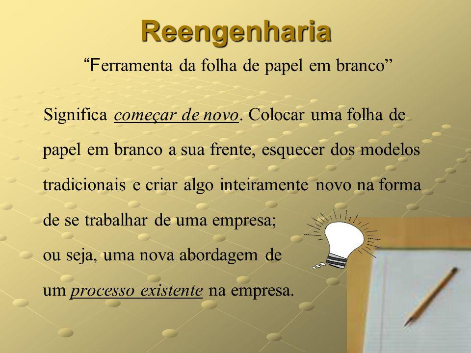 12 Reengenharia Reengenharia F erramenta da folha de papel em branco Significa começar de novo. Colocar uma folha de papel em branco a sua frente, esq