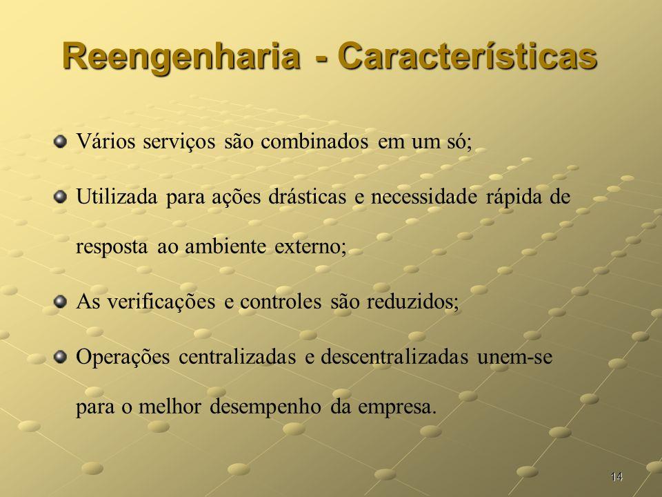 14 Reengenharia - Características Vários serviços são combinados em um só; Utilizada para ações drásticas e necessidade rápida de resposta ao ambiente
