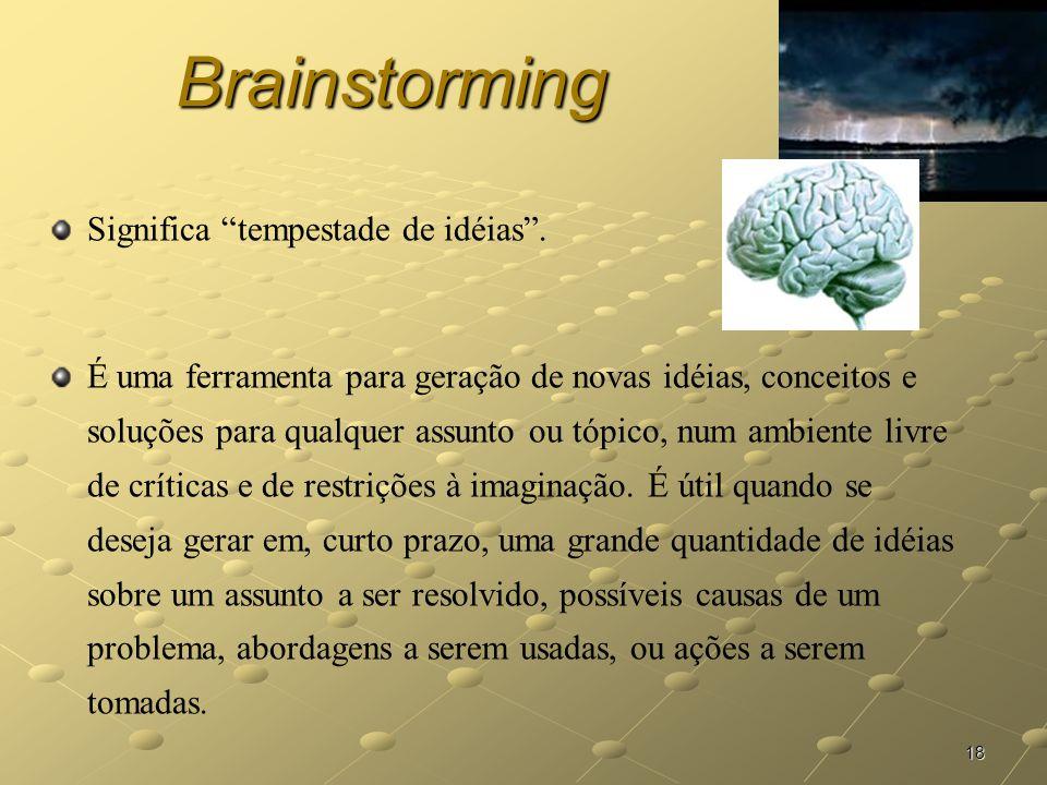 18 Brainstorming Significa tempestade de idéias. É uma ferramenta para geração de novas idéias, conceitos e soluções para qualquer assunto ou tópico,