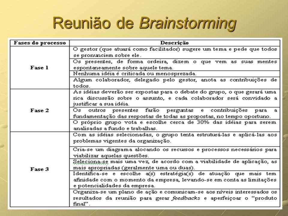 19Prof. Marcello Calvosa Reunião de Brainstorming
