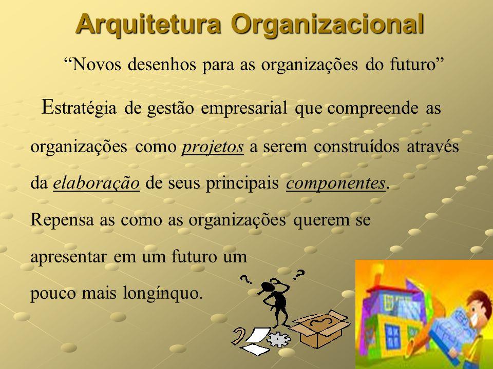 Arquitetura Organizacional Arquitetura OrganizacionalNovos desenhos para as organizações do futuro E stratégia de gestão empresarial que compreende as