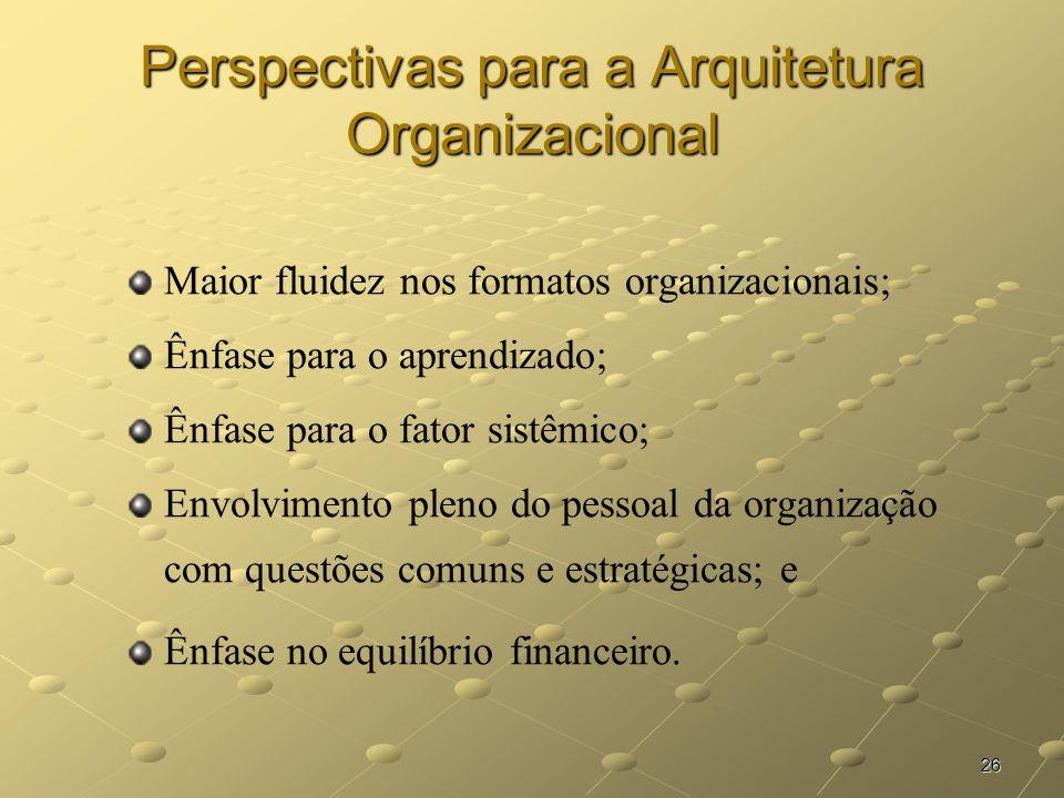 26 Perspectivas para a Arquitetura Organizacional Maior fluidez nos formatos organizacionais; Ênfase para o aprendizado; Ênfase para o fator sistêmico