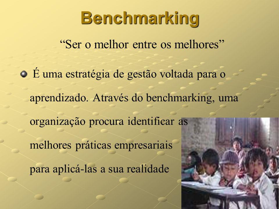 7 Benchmarking Benchmarking Ser o melhor entre os melhores É uma estratégia de gestão voltada para o aprendizado. Através do benchmarking, uma organiz