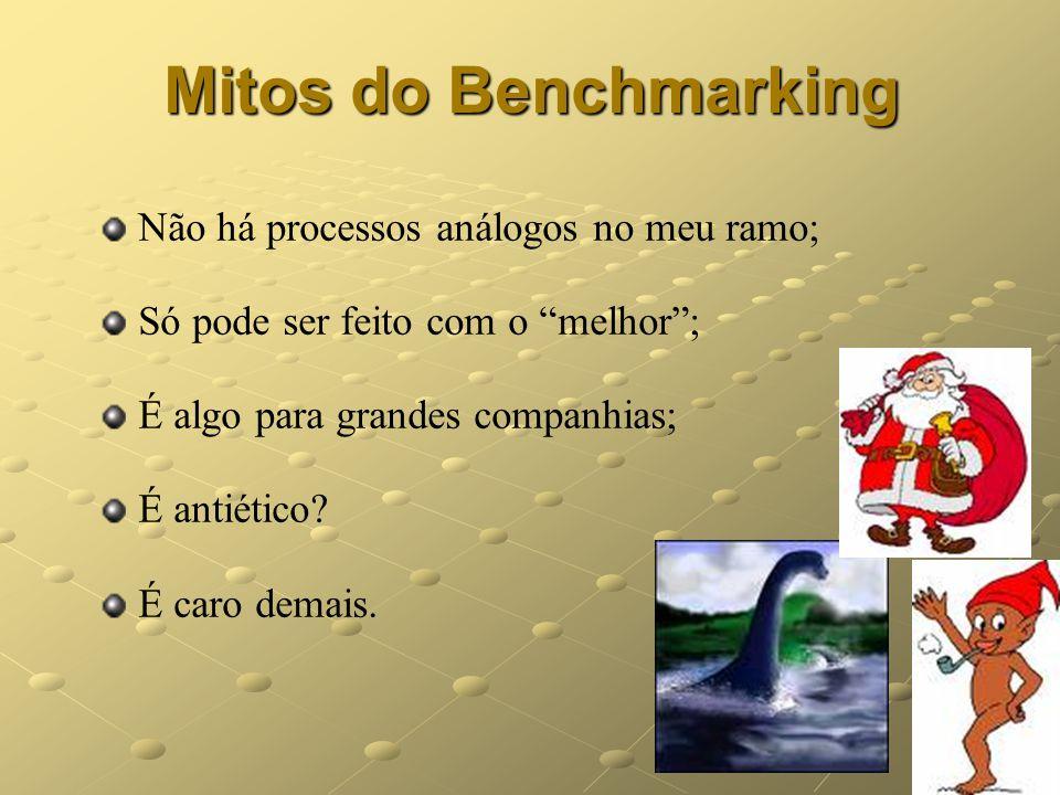8 Mitos do Benchmarking Não há processos análogos no meu ramo; Só pode ser feito com o melhor; É algo para grandes companhias; É antiético? É caro dem