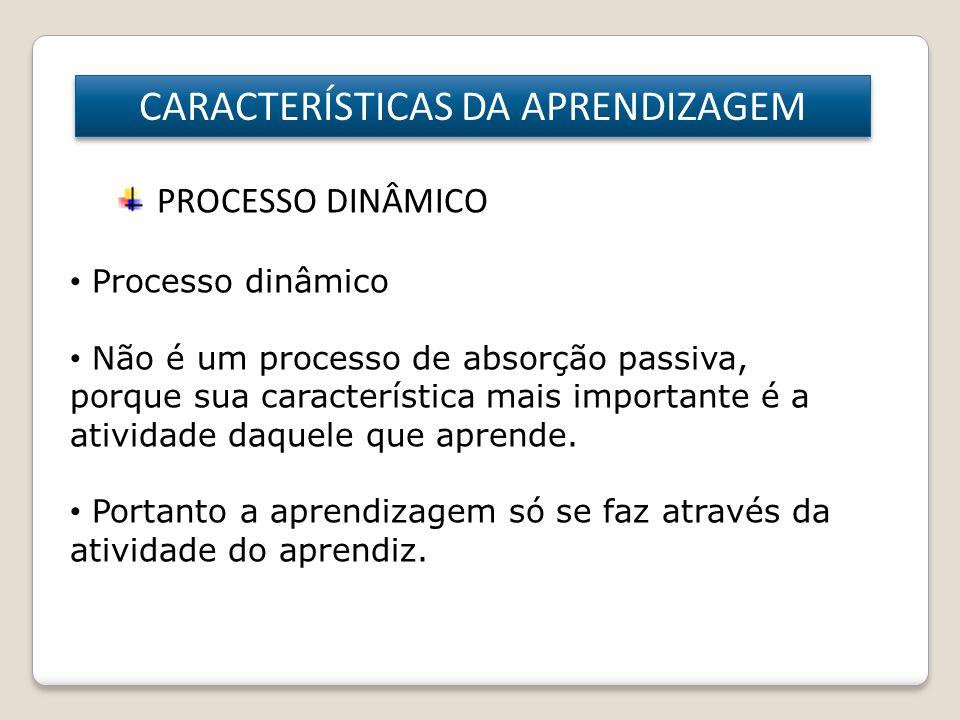 PROCESSO DINÂMICO Processo dinâmico Não é um processo de absorção passiva, porque sua característica mais importante é a atividade daquele que aprende