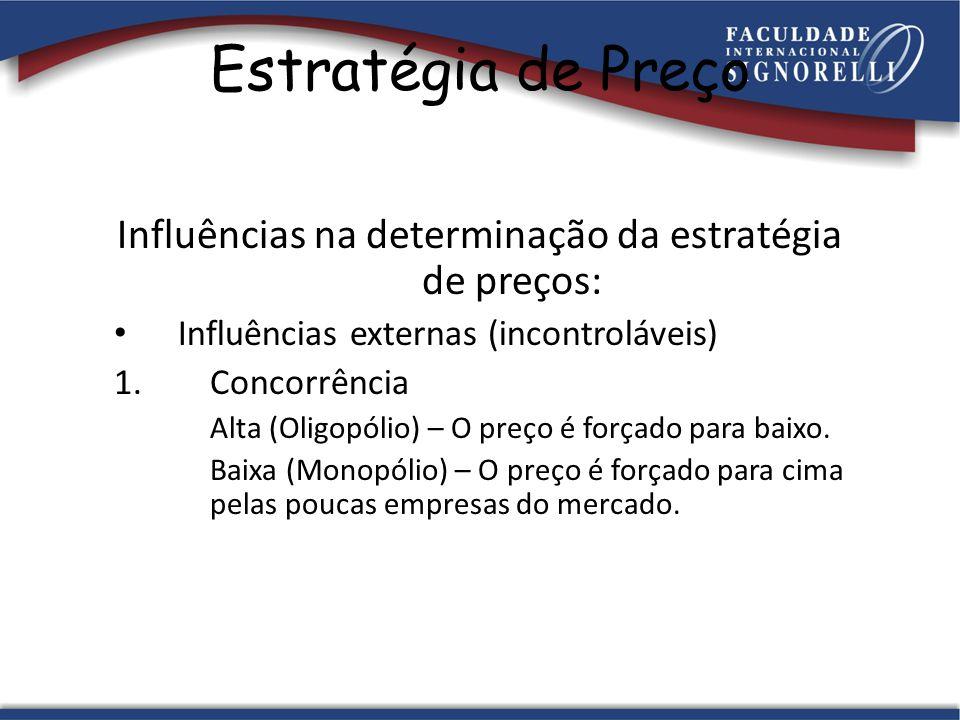 Estratégia de Preço Influências na determinação da estratégia de preços: Influências externas (incontroláveis) 1.Concorrência Alta (Oligopólio) – O pr