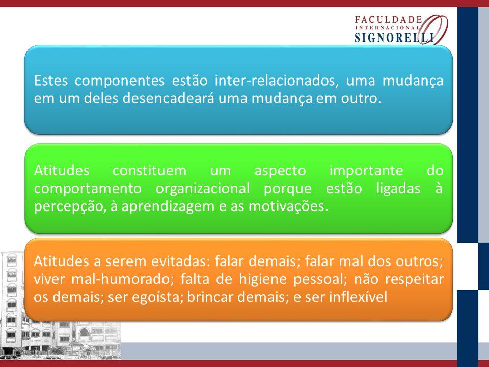 Estes componentes estão inter-relacionados, uma mudança em um deles desencadeará uma mudança em outro. Atitudes constituem um aspecto importante do co