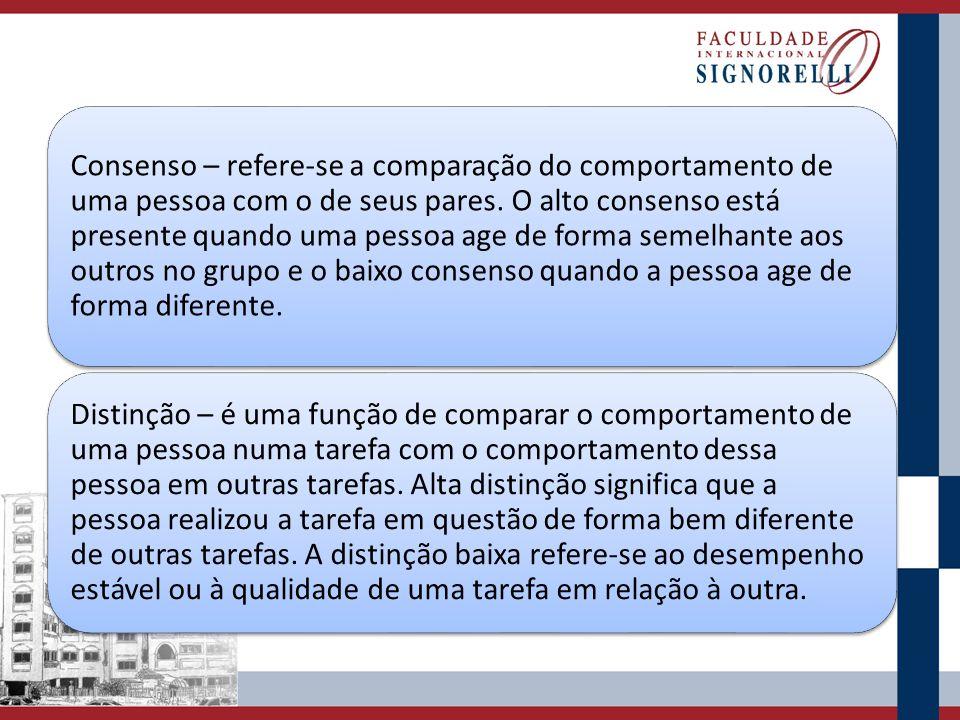 Consenso – refere-se a comparação do comportamento de uma pessoa com o de seus pares. O alto consenso está presente quando uma pessoa age de forma sem