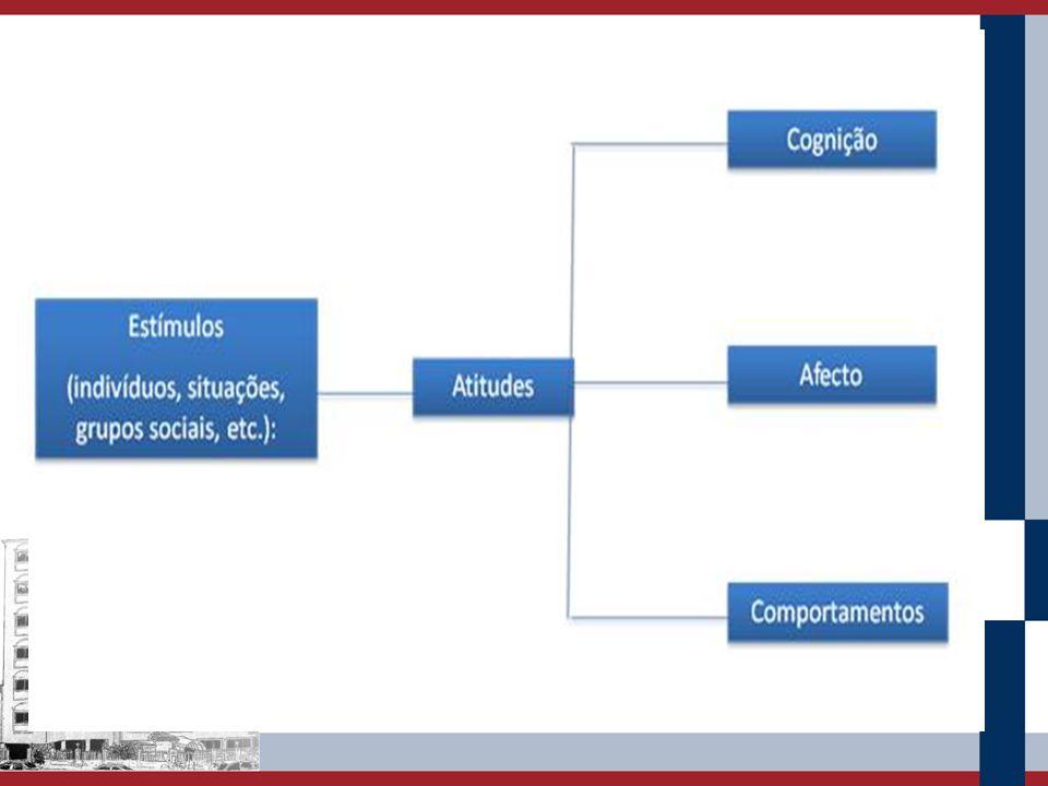 Referências Bibliográficas DuBin, A.J.Fundamentos do Comportamento Organizacional.