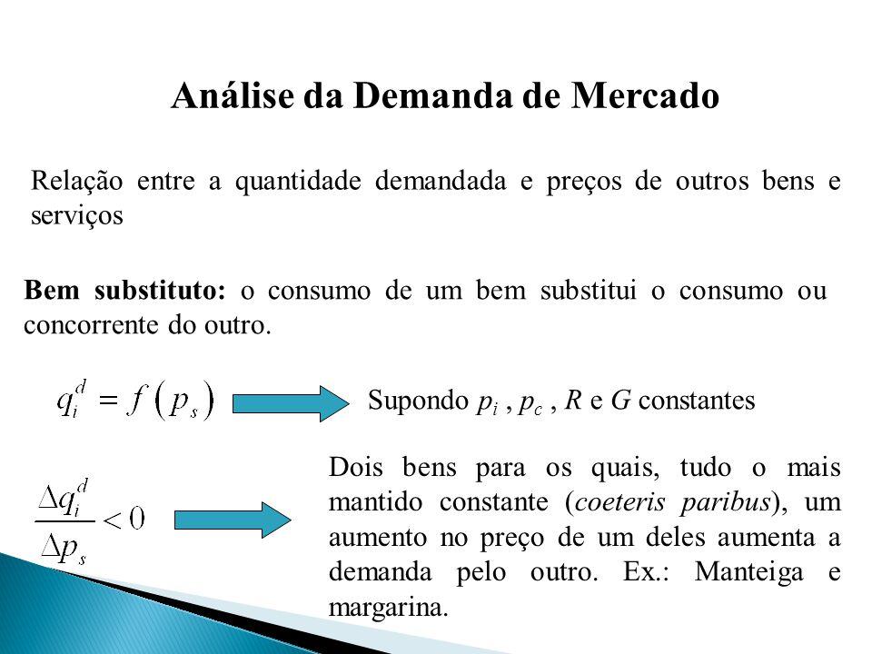 Análise da Demanda de Mercado Relação entre a quantidade demandada e preços de outros bens e serviços Bem substituto: o consumo de um bem substitui o